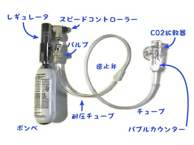CO2添加装置の構造