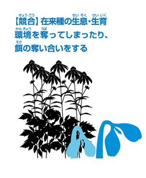 環境省のイラスト
