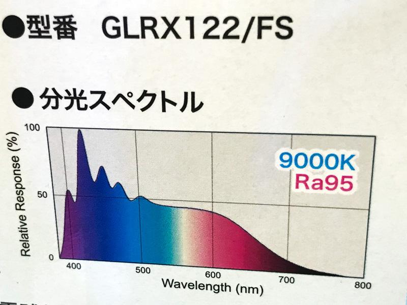 グラッシーレディオRX122フレッシュのスペクトル表記